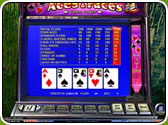 Aces High Online Casino
